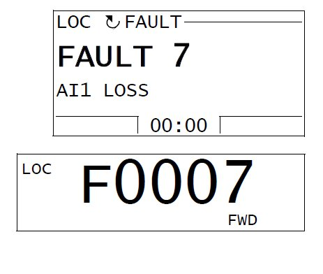 ABB ACS550 Fault Codes Precision Electronic Services Inc