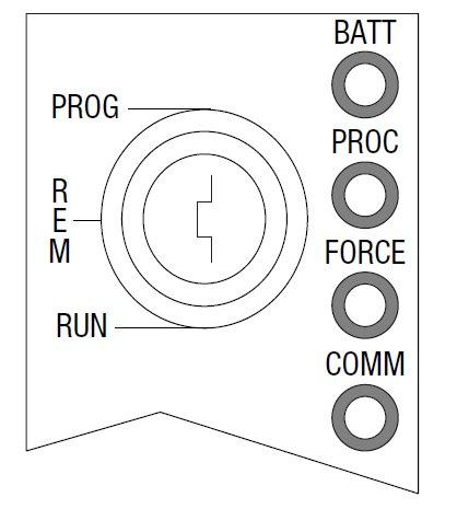 PLC-5 Troubleshooting Help